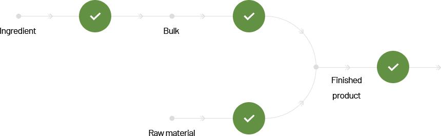 품질관리 시스템 이미지